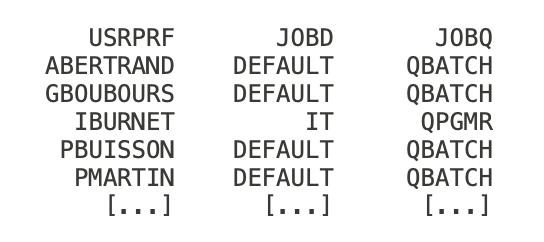 AS400 users profile default JOBQ list